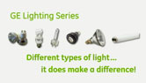 GE Lighting Series From the Institute - Different Types of Light