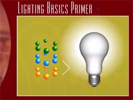 Appleton Lighting Primer