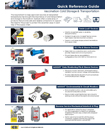 New Vaccination Quick Reference Guide from Hubbell Wiring Device- Kellems Highlights Solutions to Support Cold Storage & Transportation