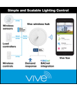 Introducing Vive — Simple and scalable wireless lighting control for new and existing buildings
