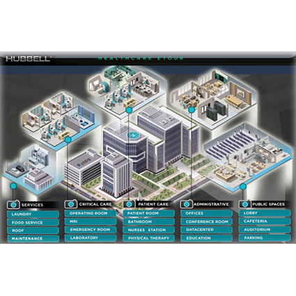 New eTour from Hubbell Lets Users Explore Devices in Virtual Healthcare Environments