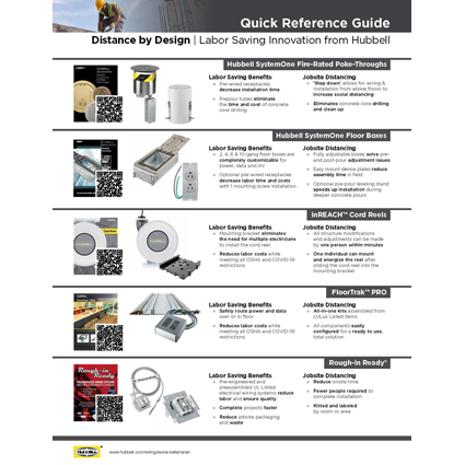 New Distance by Design Quick Reference Guide from Hubbell Wiring Device-Kellems