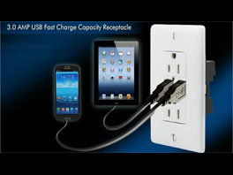 Hubbell USB Charging Receptacles