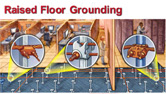 Raised Floor Grounding Products